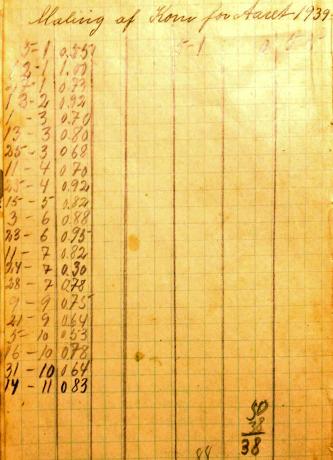 Afregning for maling af korn på Nyrup Mølle