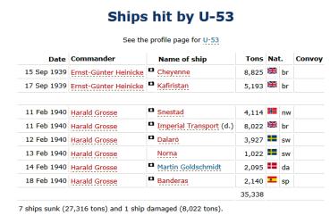ships-hit-by-u53