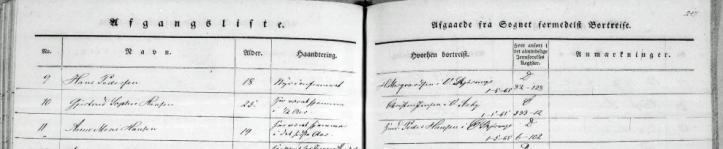 gjertrup-flytter-1-maj-1865-1