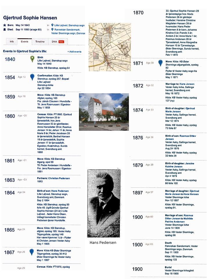 gjertrud-1840-1900