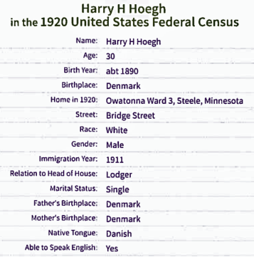 Harry Census 1020-1