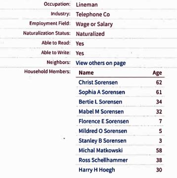 Harry Census 1020-2