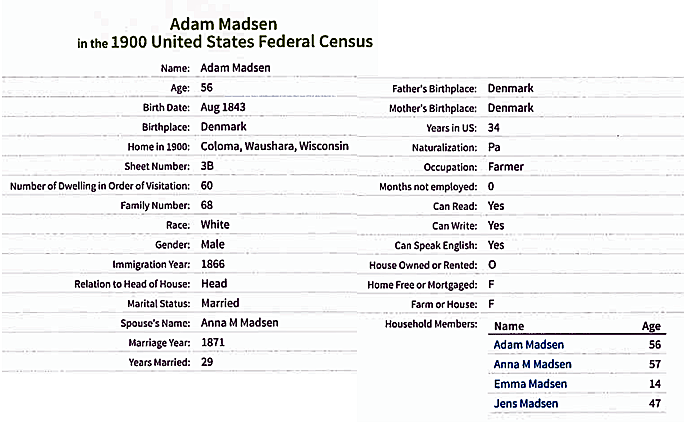 Adam Madsen - 1900 Census