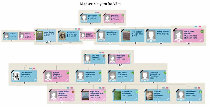 Peder Madsen skema