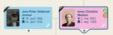 Anne Chrisine Madsen 1883