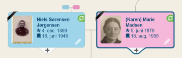 Karen Marie Madsen 1879
