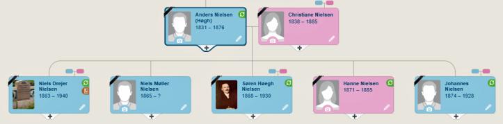 Anders Nielsen Høghs børn