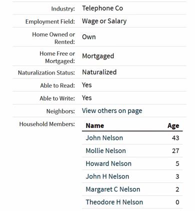 Census 1920-2