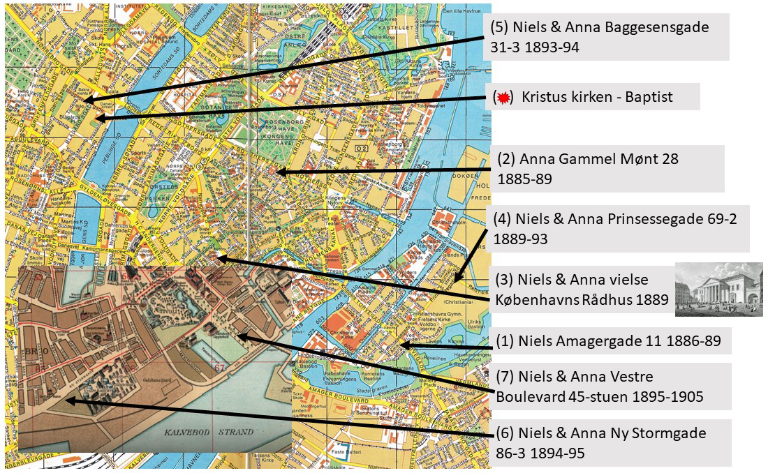Map Niels og Anna 1888-1905